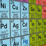Laboratório de analise química sp